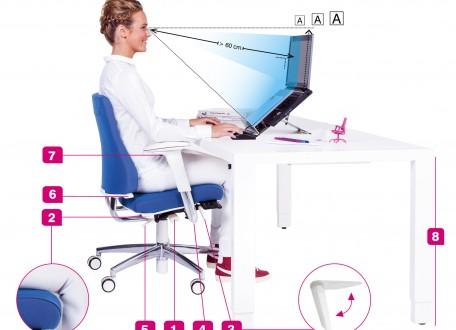 Beeldschermwerk en oogklachten